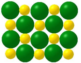 NaCl in 2D
