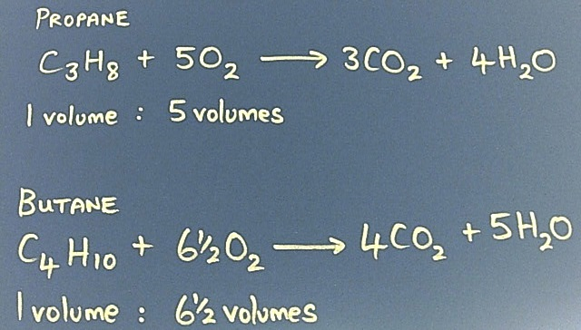 Equations for the complete combustion of propane and butane