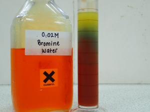 The brominated tomato juice shows various colours.